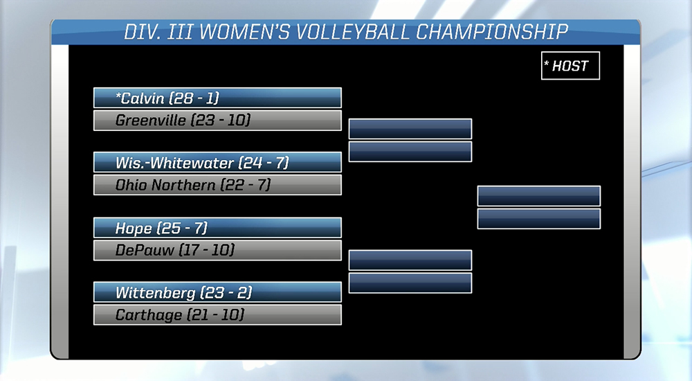 Women's volleyball assigned to Grand Rapids NCAA regional