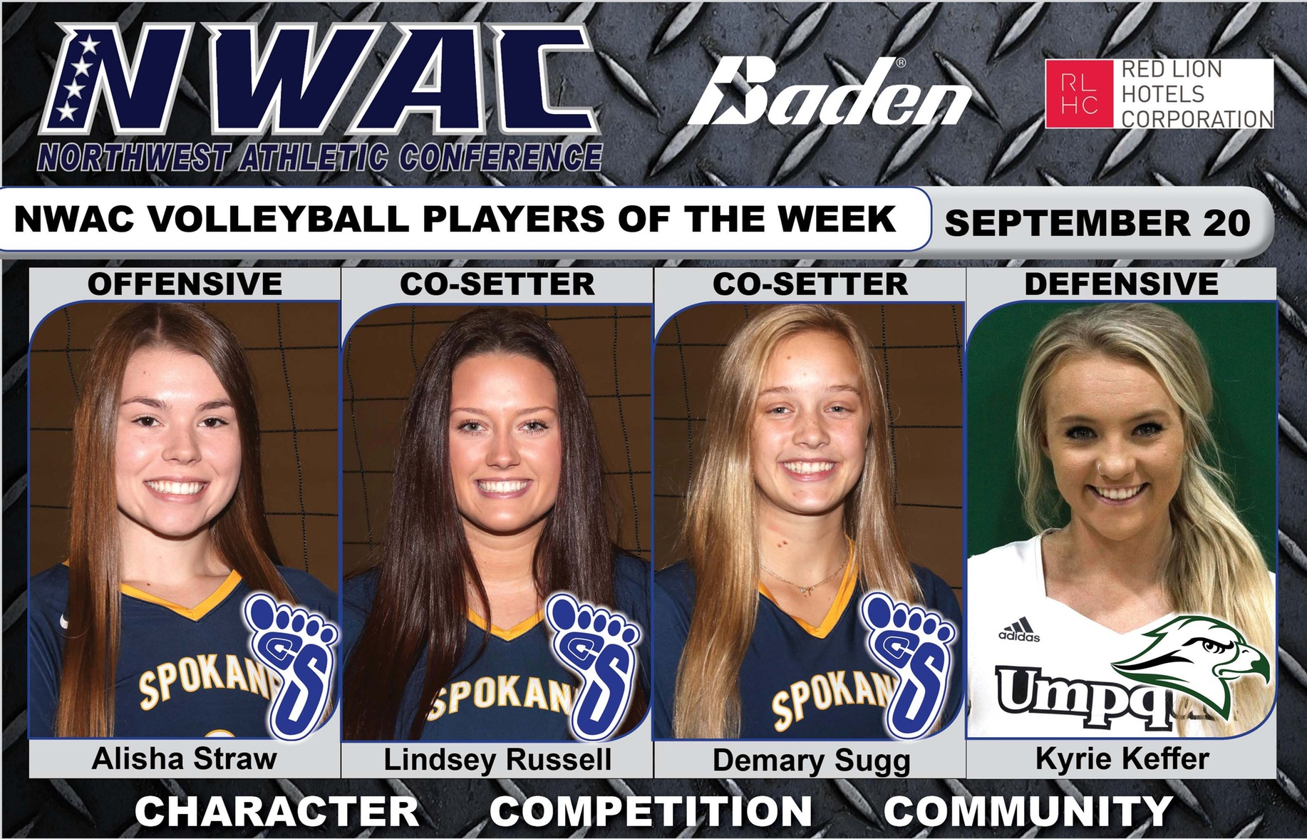 Kyrie Keffer Gets Regional and NWAC Defensive Player of the Week.