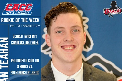 Lorcan Teahan has been named the CACC Rookie of the Week for the week ending March 4th.