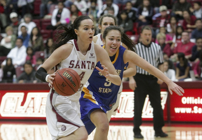 Women's Basketball Falls at Saint Mary's; Senior Day on Saturday vs. San Diego at 1 PM