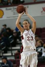 LMU Tops Women's Hoops by Five