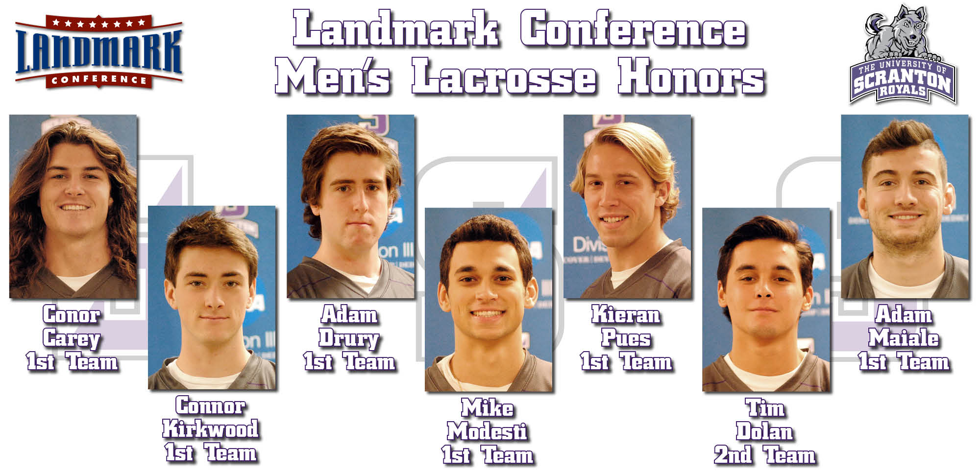 Seven Royals Earn All-Landmark Conference Honors In Men's Lacrosse