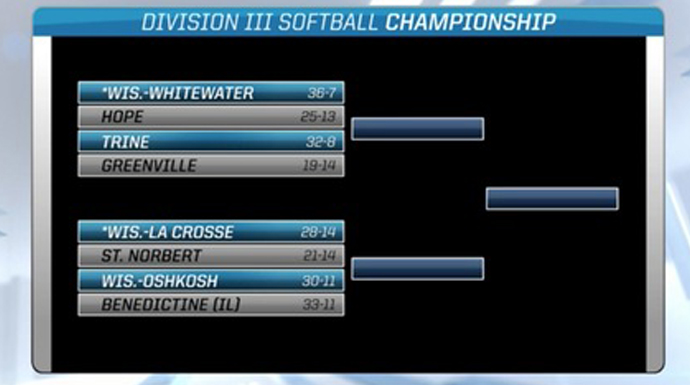 Greenville To Face Trine In Opening Round
