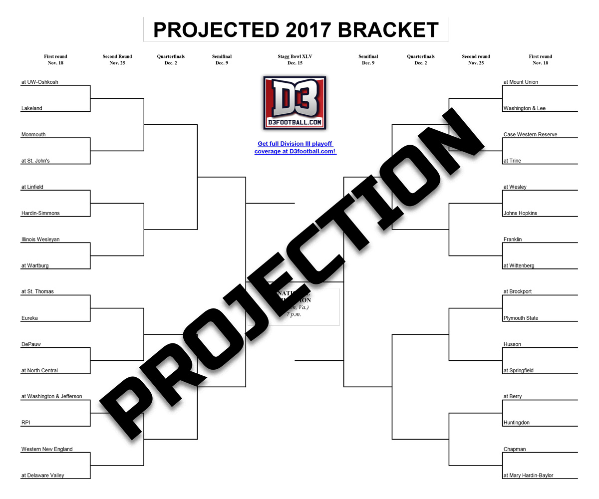 Playoff projection, download link below