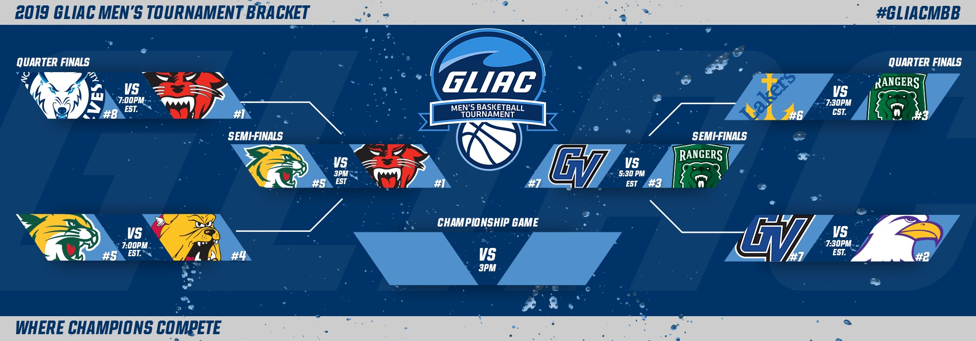 Closely-contested games expected during GLIAC men's basketball final four at Davenport