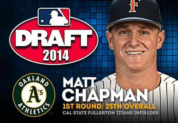 Chapman Selected 25th Overall by Athletics