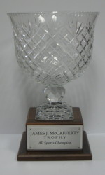 Cleveland State Wins James J. McCafferty All-Sports Trophy