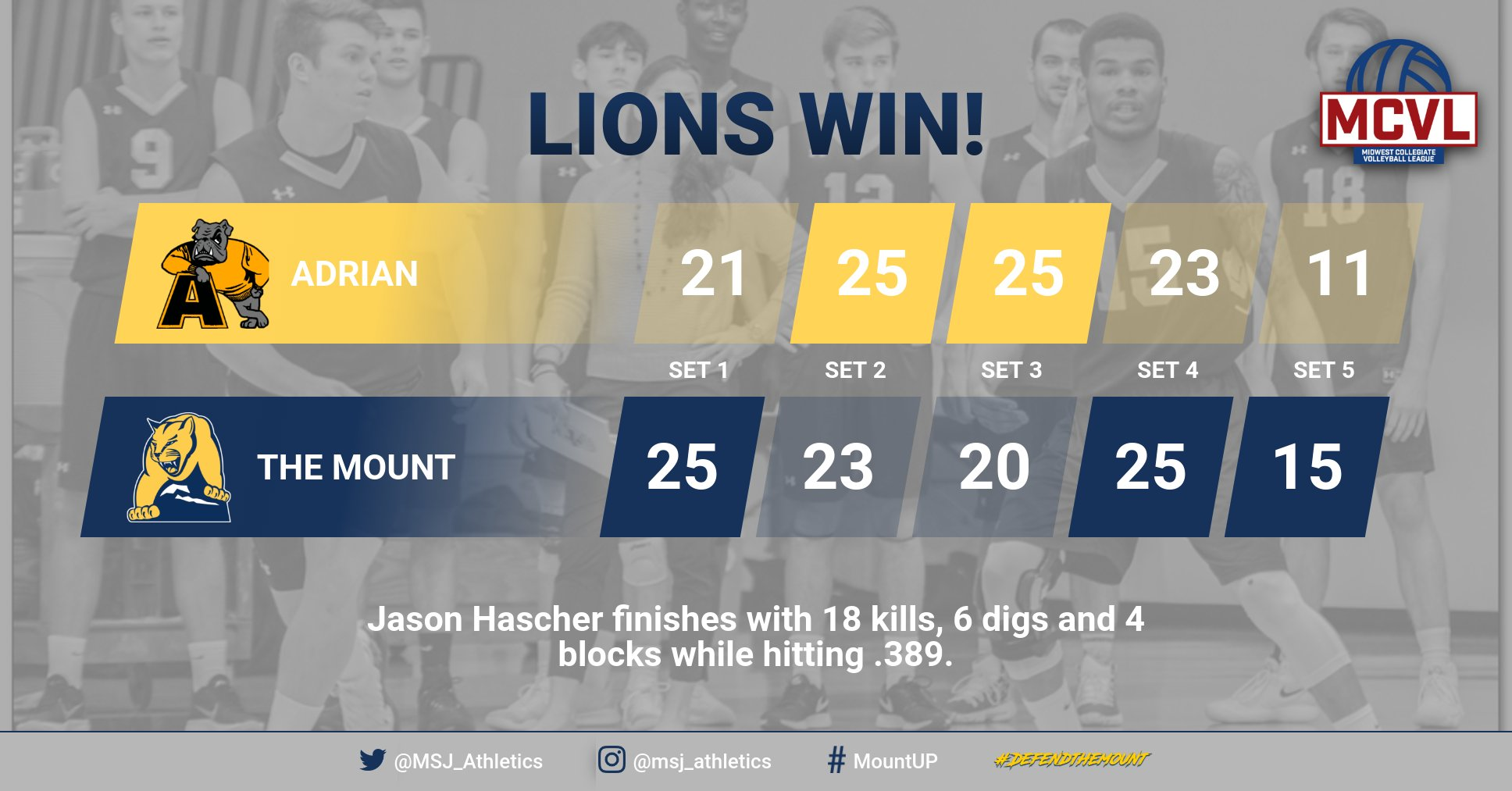 Lions Defeat Two Conference Opponents