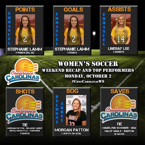 Women's Soccer: Top Performer's for the Week
