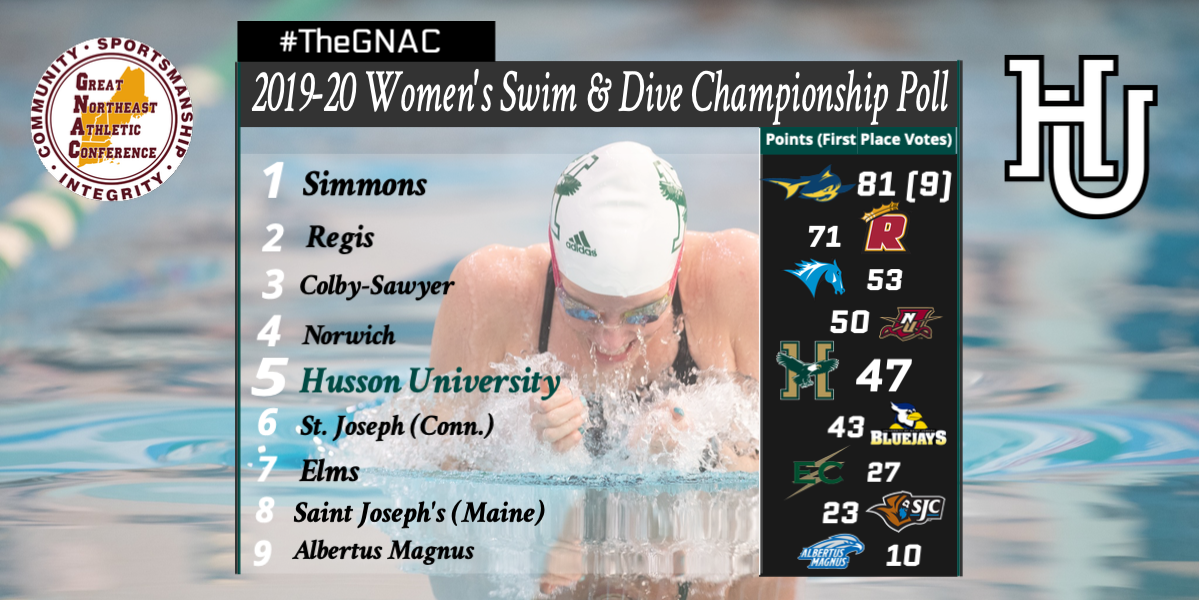 Women's Swim & Dive Grabs Fifth Place Prediction in 2020 GNAC Championship Poll