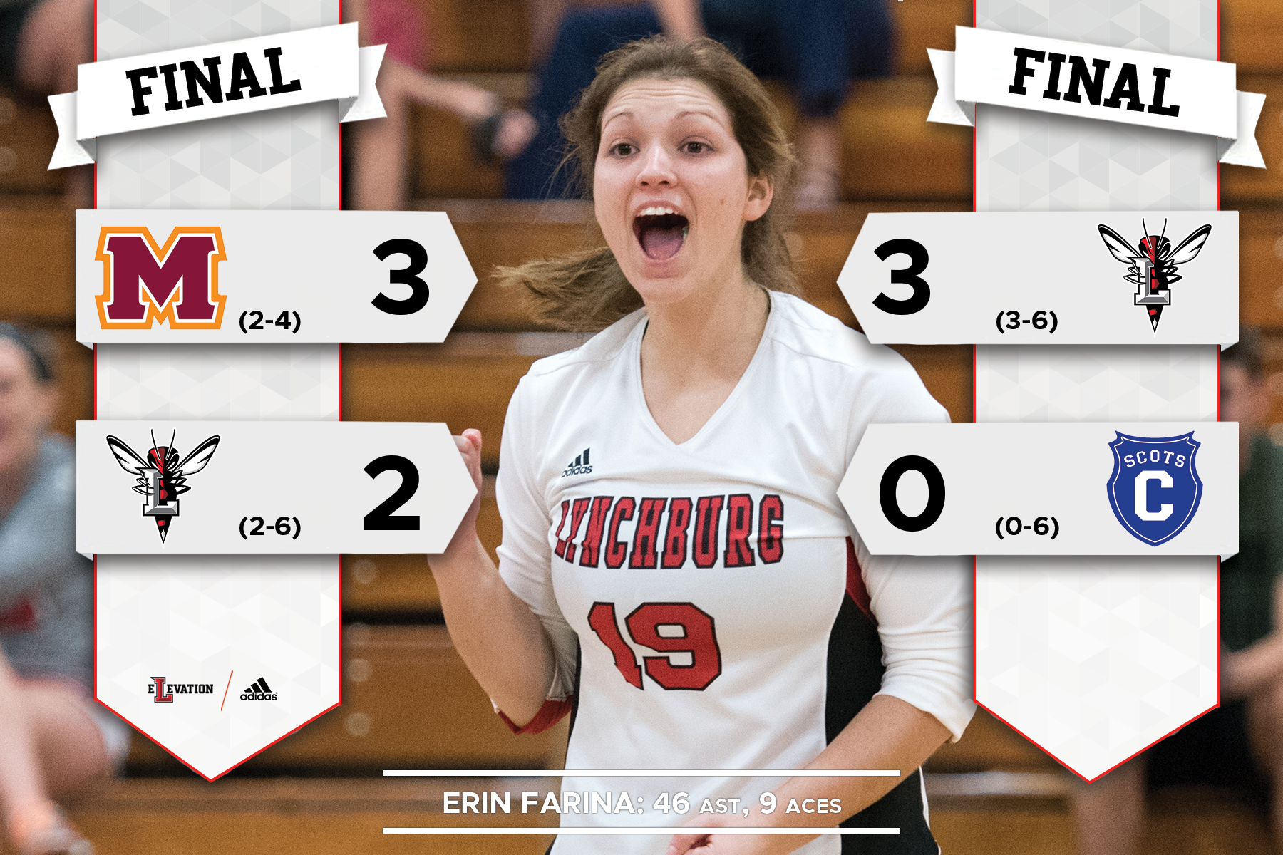 Erin Farina clebrates a kill. Graphic will final scores from Saturday's matches.