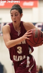 Bronco Women Return to the Leavey Center