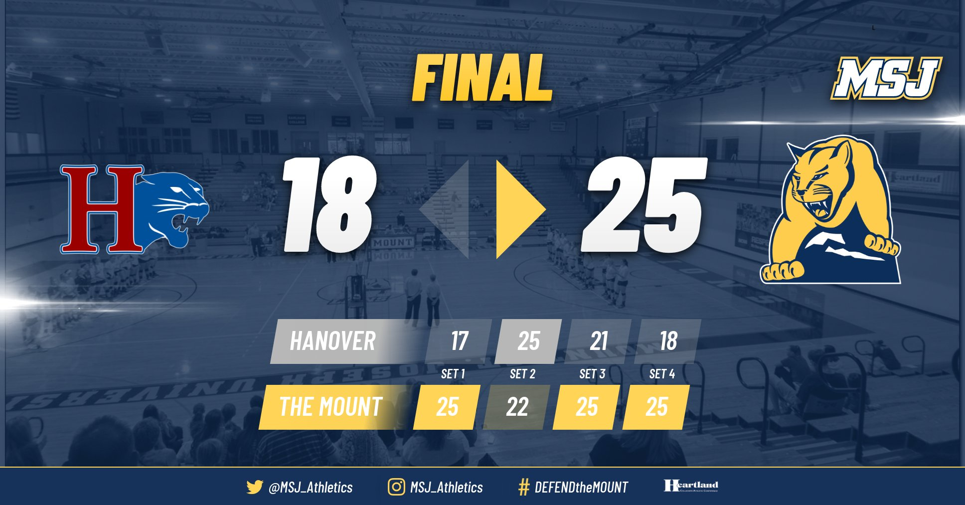The Lions defeat Hanover in four sets to improve conference record