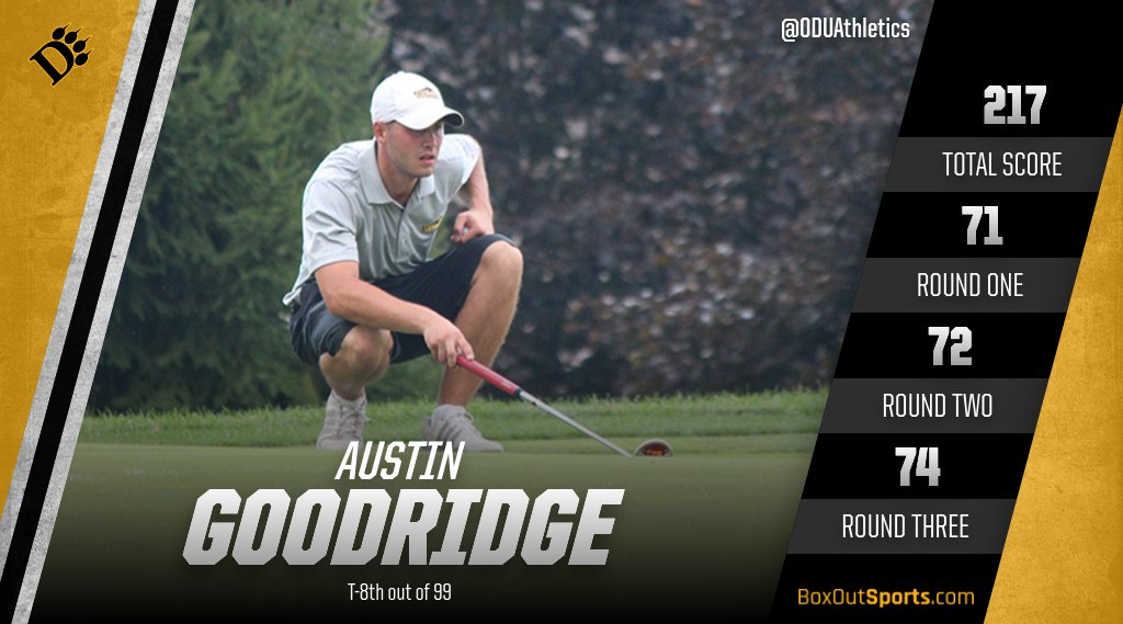 Goodridge Finishes In Top Ten At Kyle Ryman Memorial Tournament, Men's Golf Takes 10th