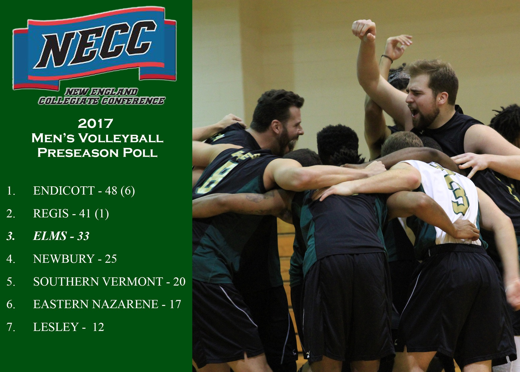 Men's Volleyball Tabbed Third In NECC Preseason Poll