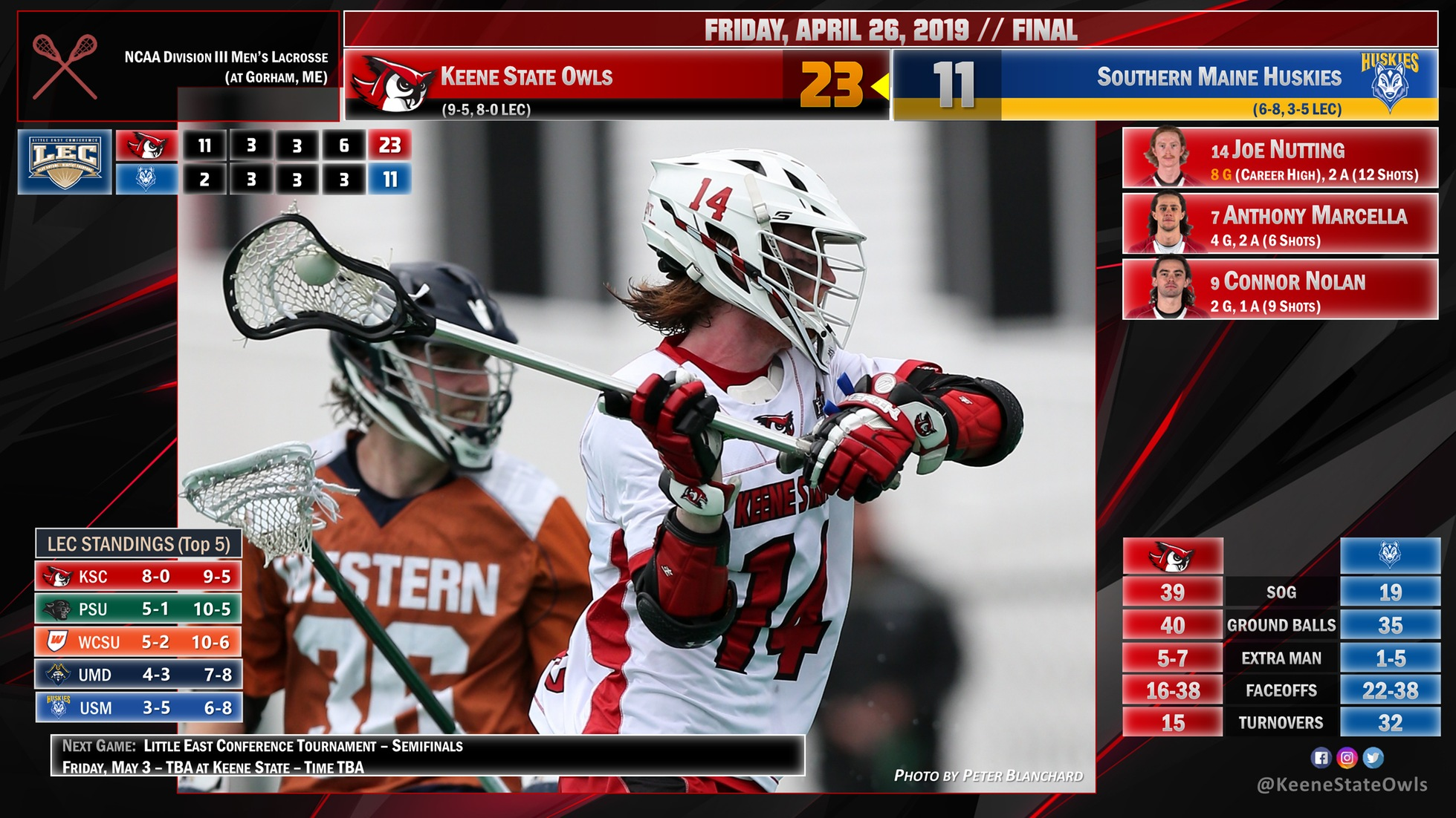 Owls Finish Off Perfect LEC Regular Season With 23-11 Win Over Southern Maine