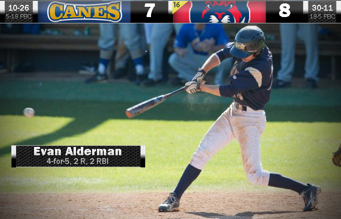GSW Loses 5-Run Lead, Game 2 Against #16 Columbus State