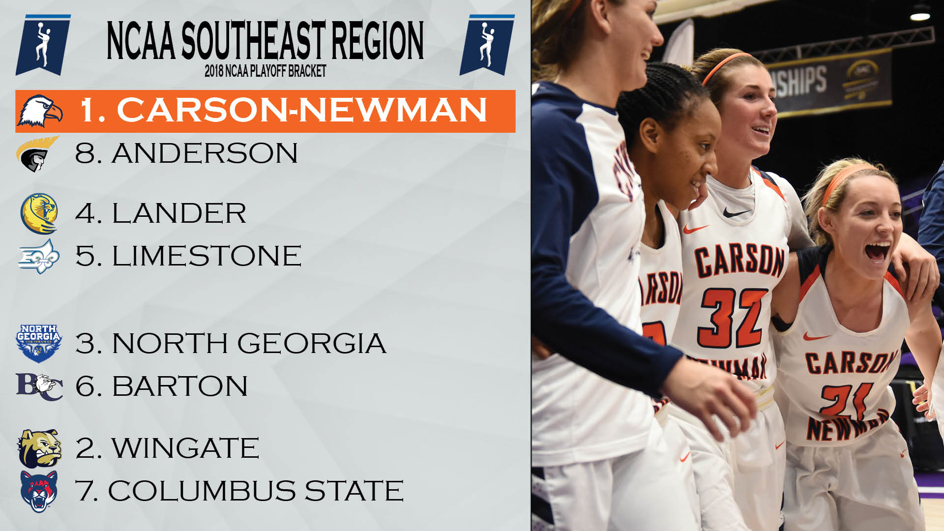 #7 C-N reigns supreme in Southeast Region, will host NCAA Tournament