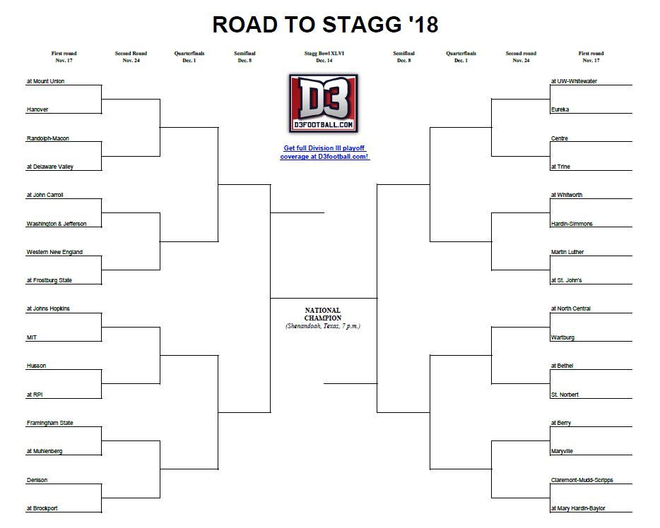 The projected bracket. Click to enlarge.