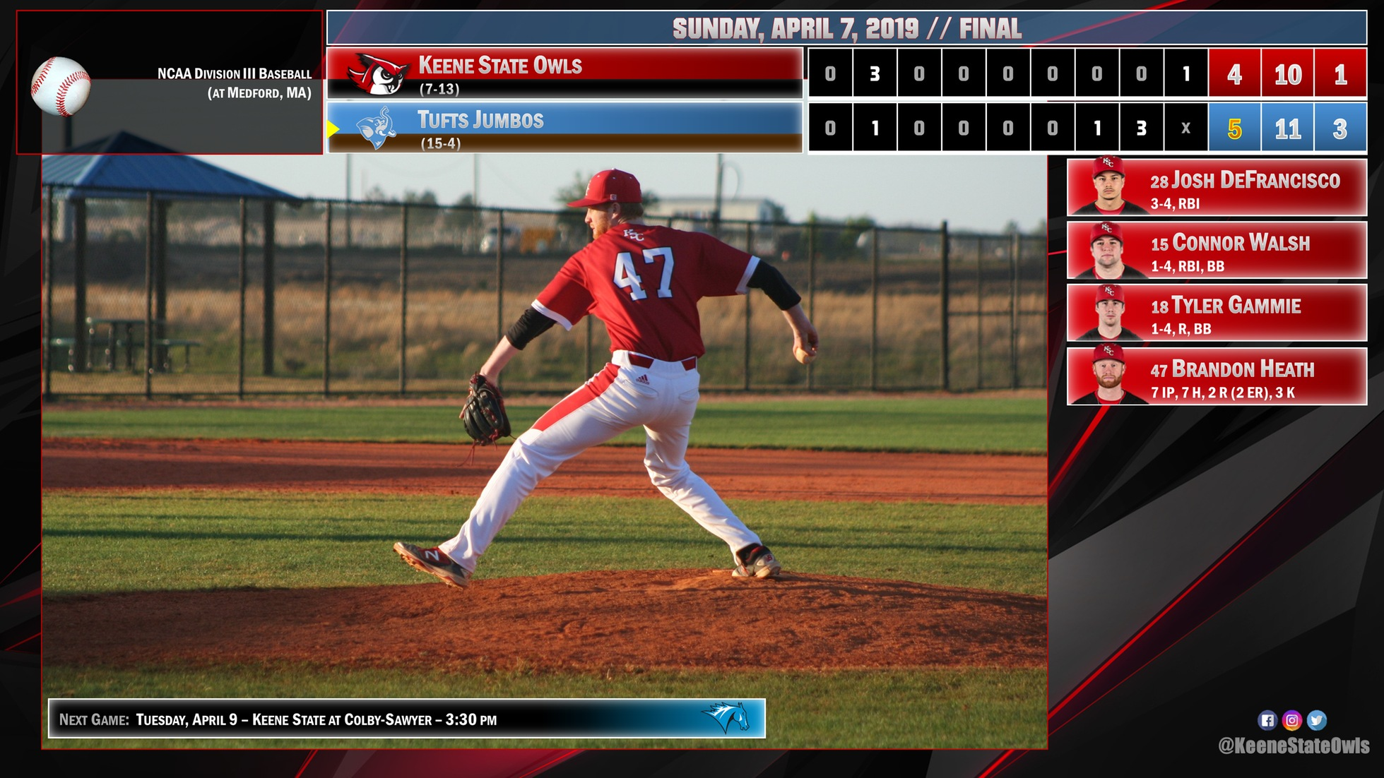 Tufts Uses Late Comeback to Escape Keene State, 5-4