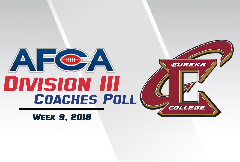 NACC leader Eureka College is receiving votes in the latest AFCA Division III Coaches Poll.