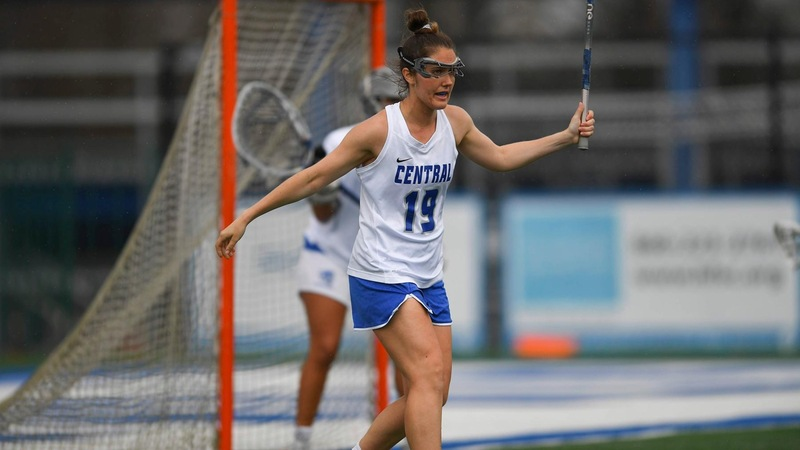 CCSU drops game at Holy Cross