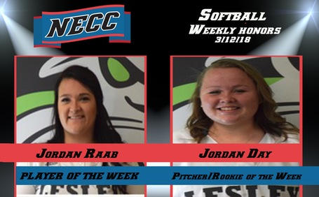 NECC softball honors for Raab and Day