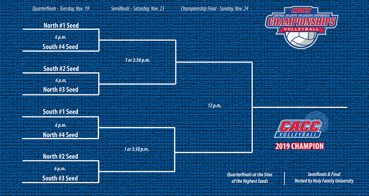 2019 CACC Women's Volleyball Championship Bracket