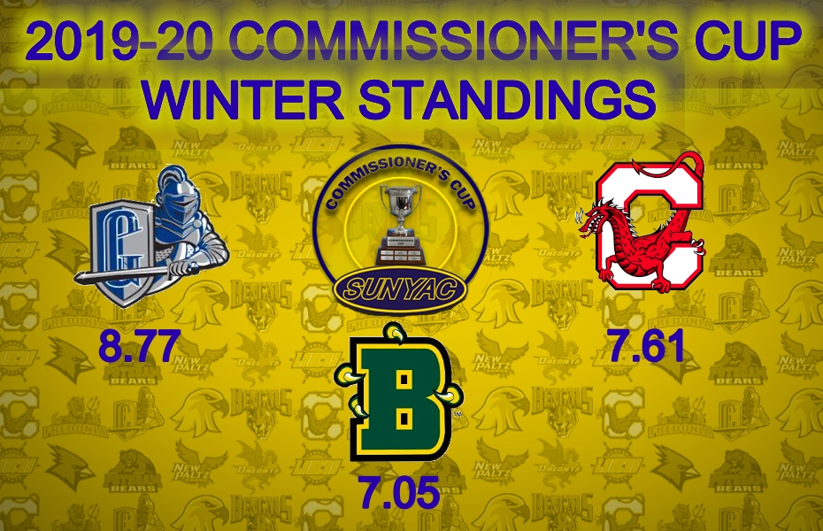 Geneseo Leads Conference in Commissioner's Cup Standings After Winter Championships
