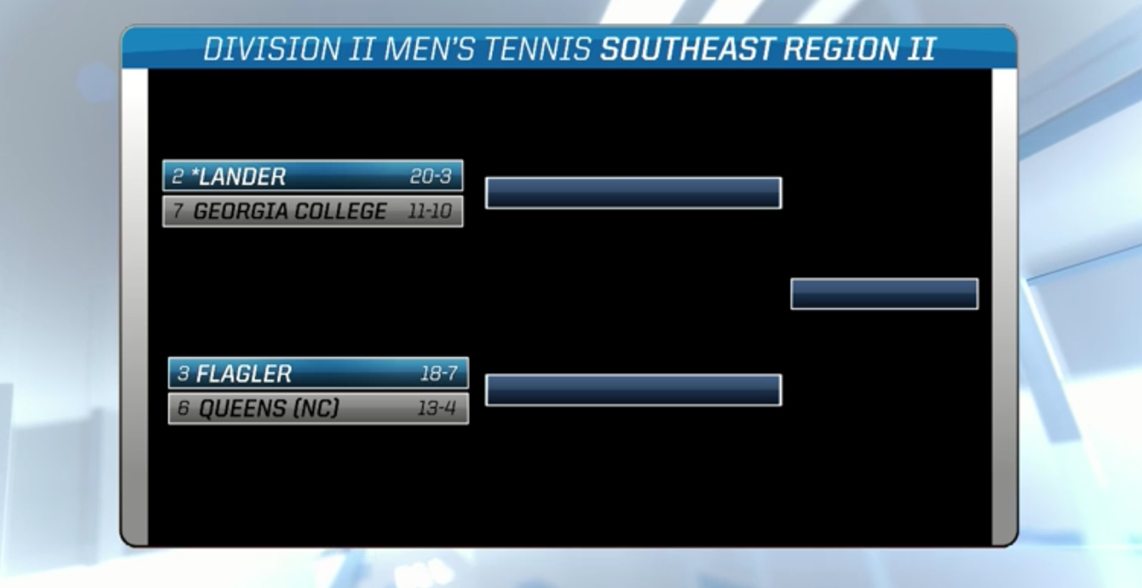 Men's Tennis Regional Bracket