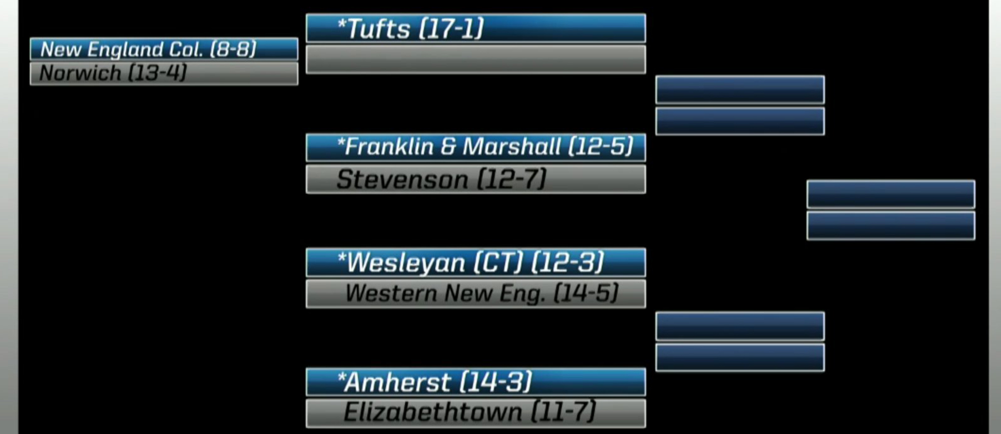 Western New England Draws Defending National Champion Wesleyan in NCAA Tournament Opener