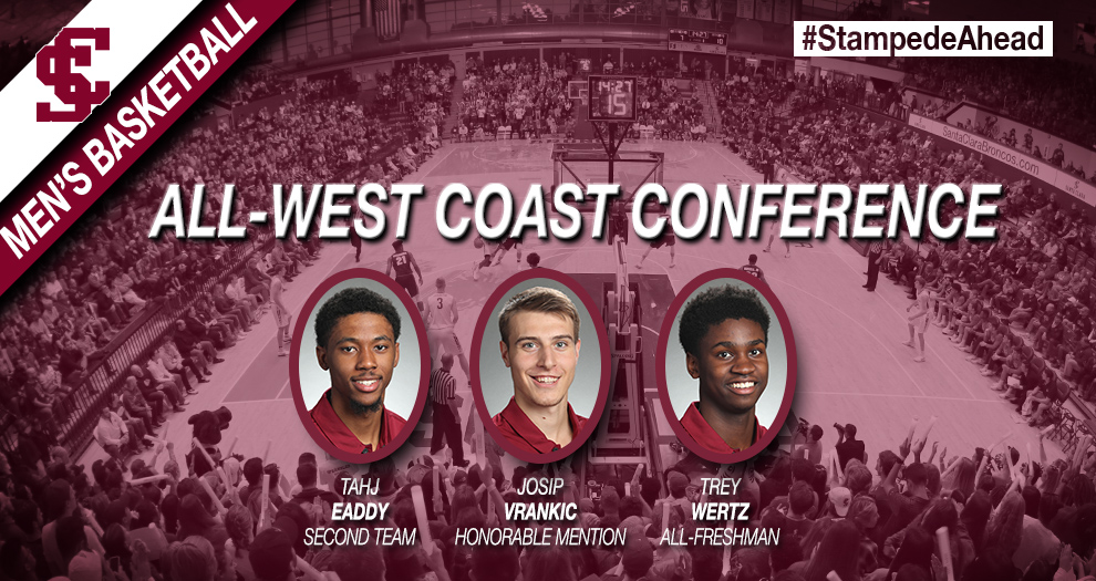 Three Men's Basketball Players Earn All-WCC Honors