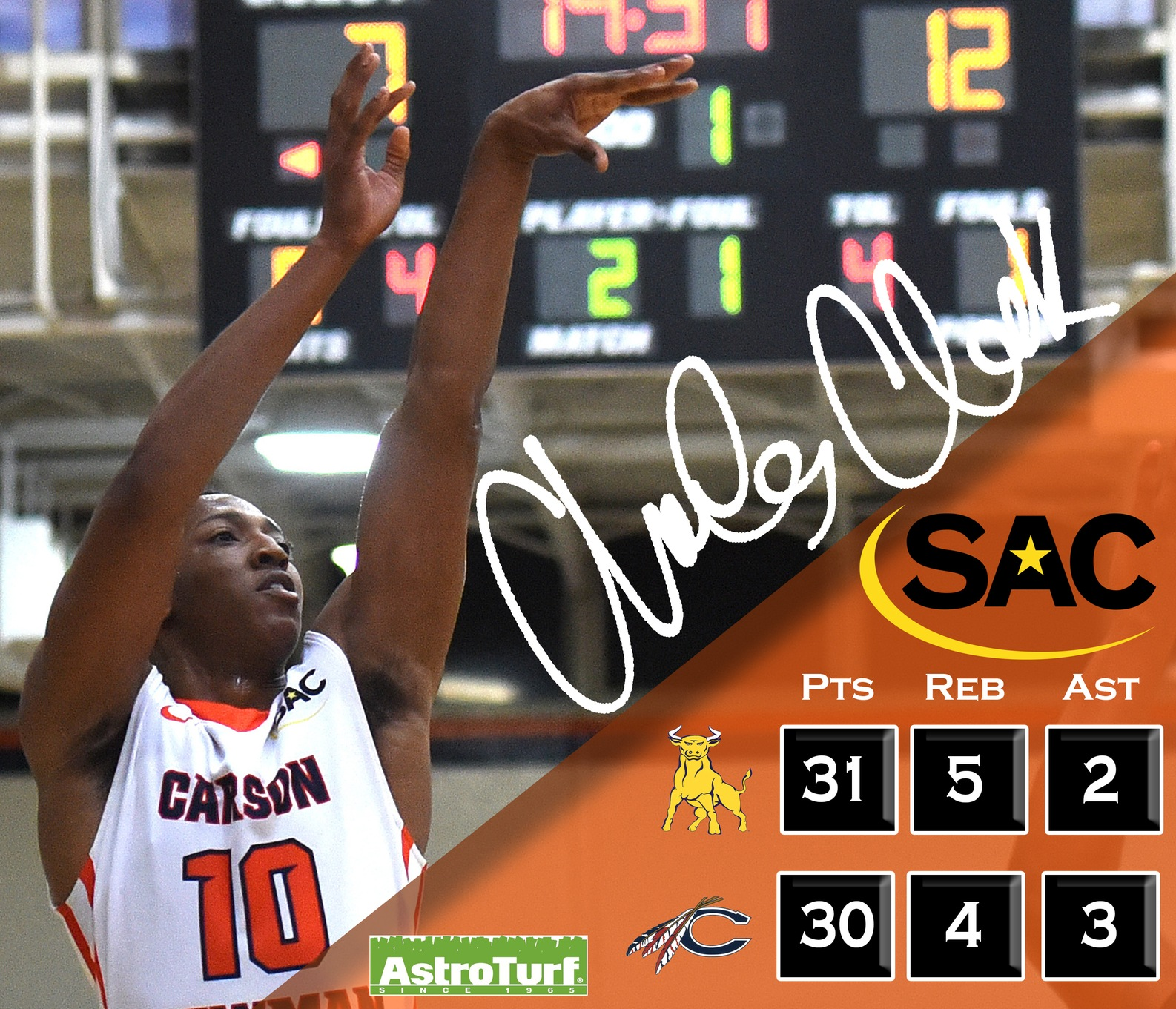 Nine so fine, Clark wins another SAC Player of the Week honor