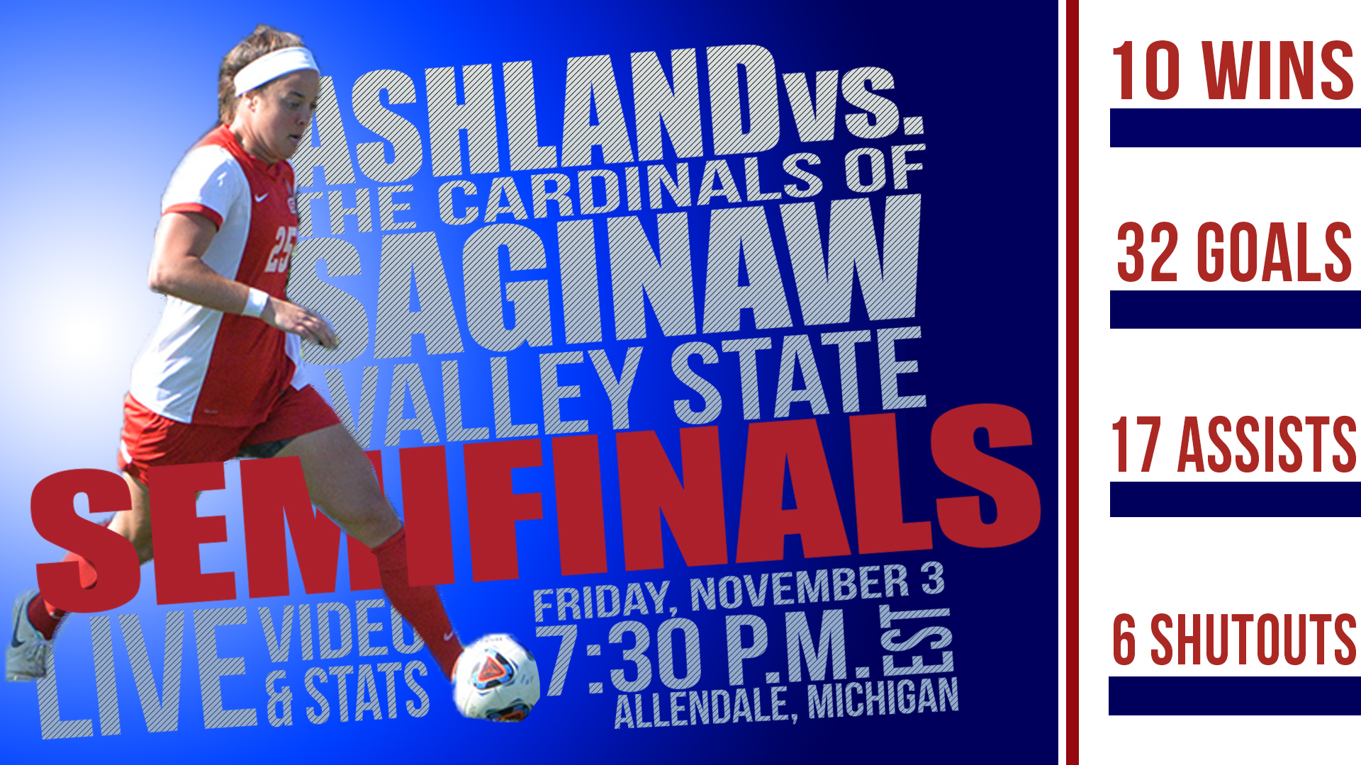 Saginaw Valley to Face Ashland in GLIAC Semifinals