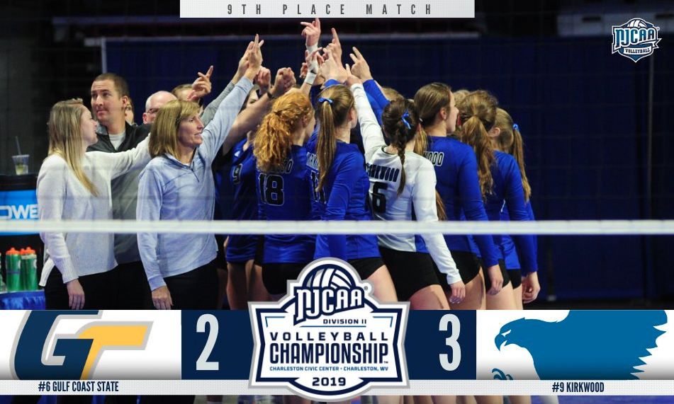 KCC volleyball claims 9th at NJCAA National Tournament