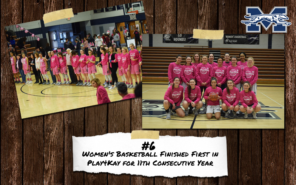 Top 10 Stories of 2018-19 - #6 Women's Basketball Leads NCAA Division III in Play4Kay for 11th Consecutive Year