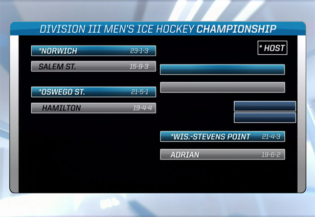 Men's Hockey Selection Show