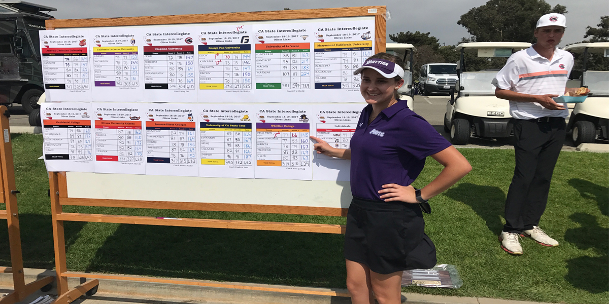 Taylor Beckwith shoots program record 66 at CA Intercollegiate