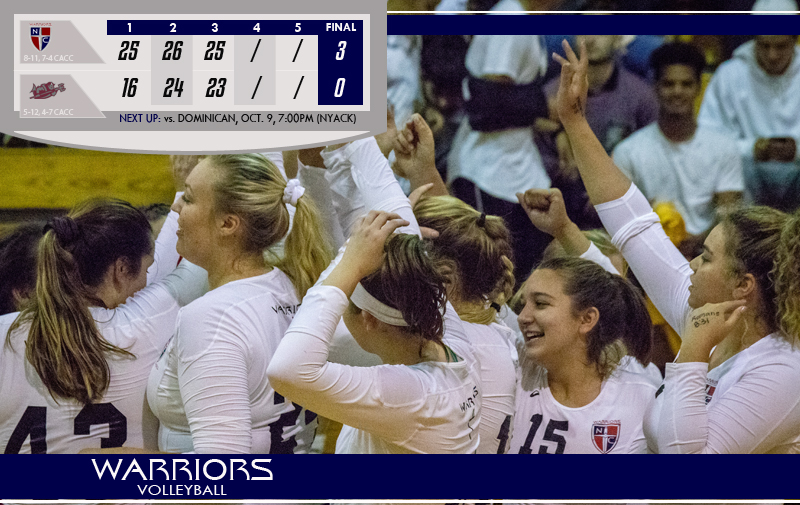 Volleyball Moves Back into First Place in the CACC North with Win over USciences