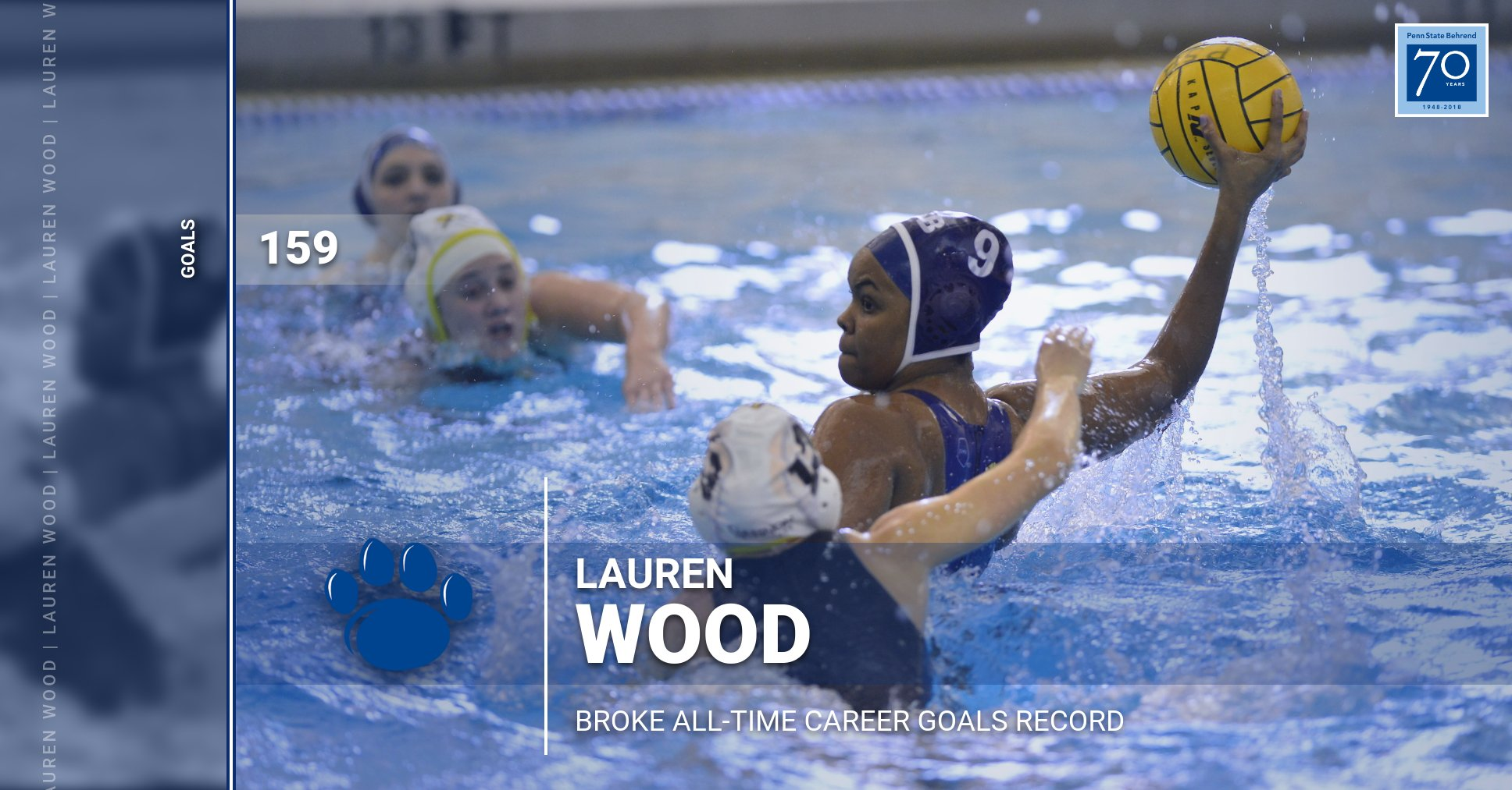 Wood Breaks Behrend Career Goals Record; Lions Fall to W&J and Grove City