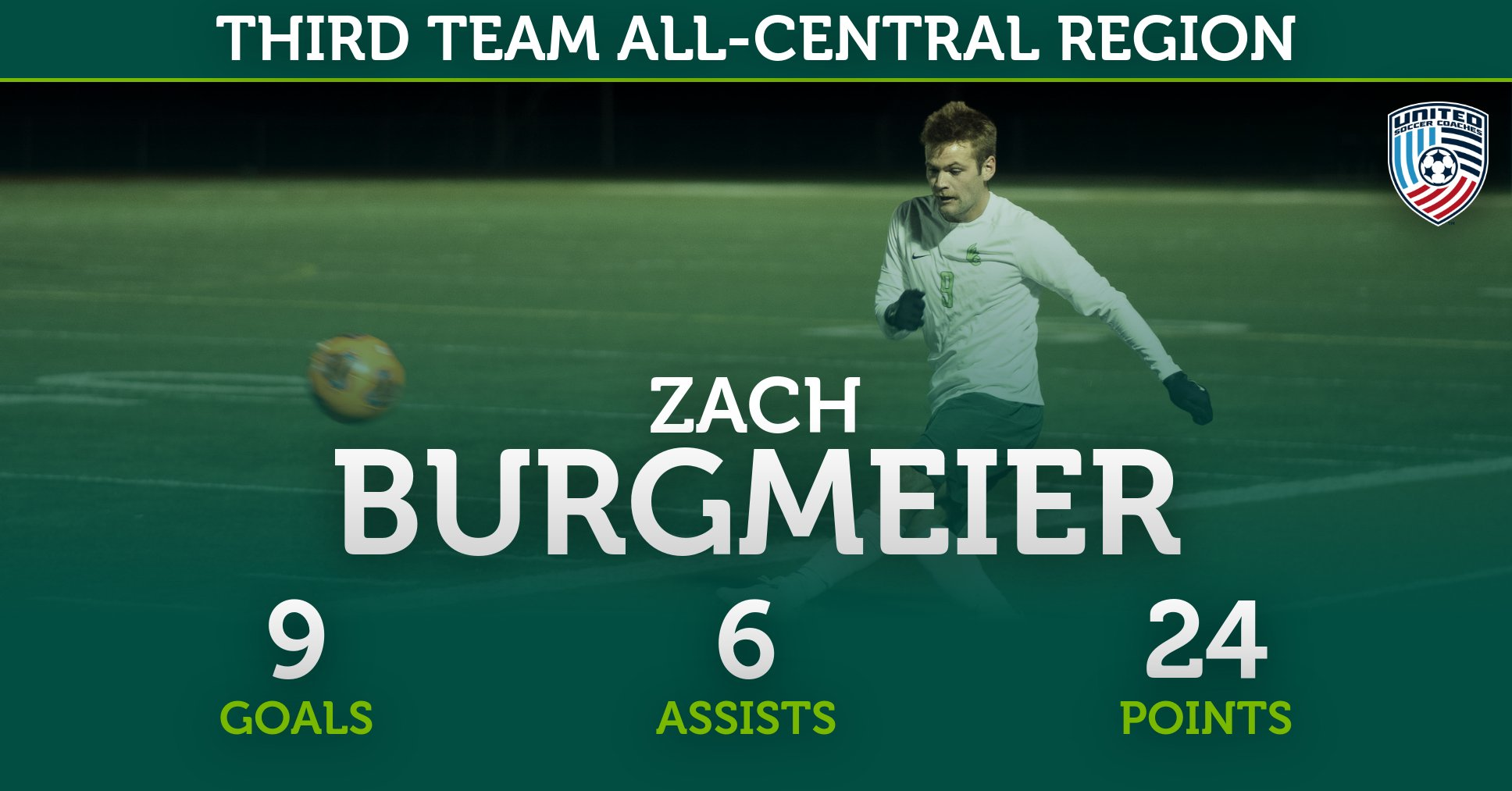 Burgmeier Garners United Soccer Coaches Third Team All-Central Region