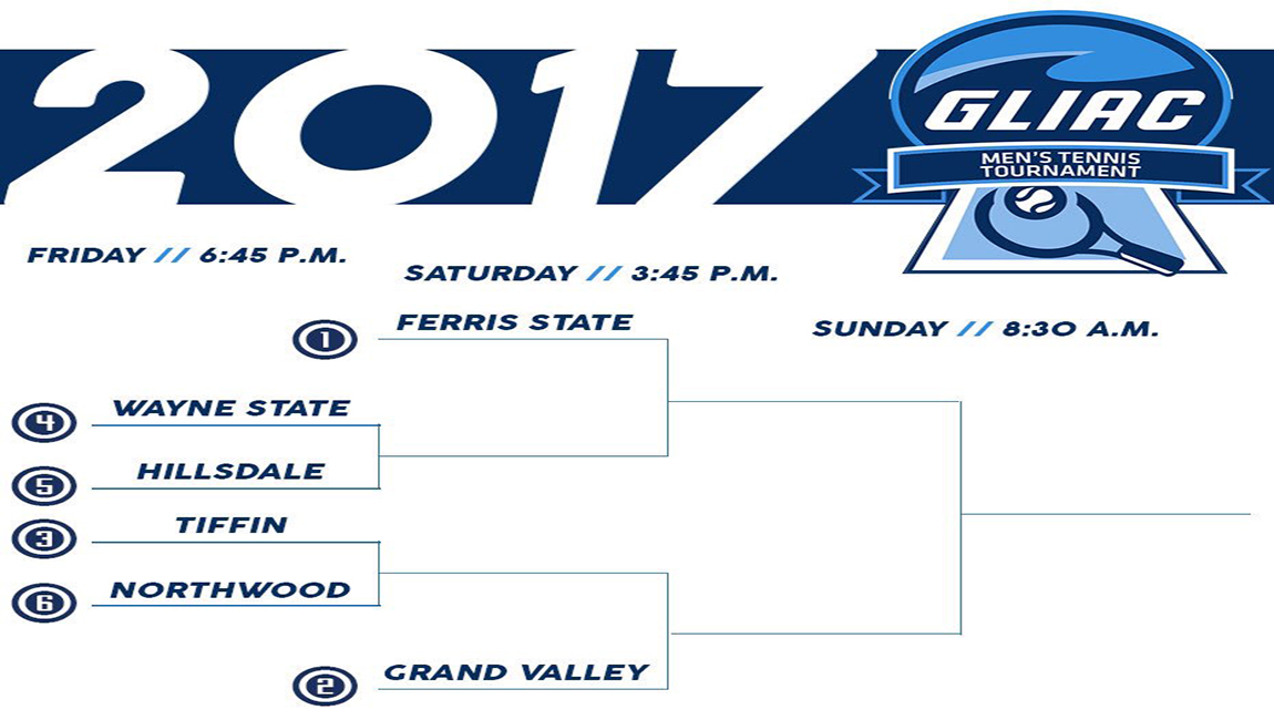 GLIAC Champion Ferris State Earns Number One Seed For Conference Tourney This Weekend