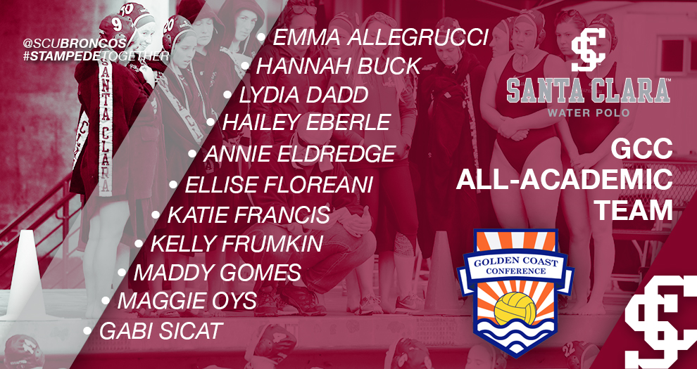 Women's Water Polo Has 11 Named All-Academic