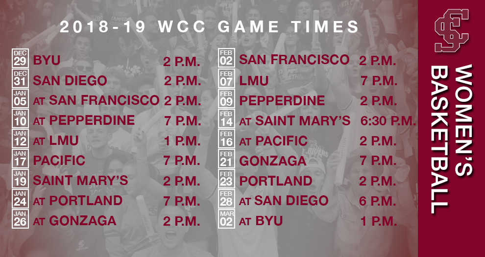 Women's Basketball Announces West Coast Conference Game Times
