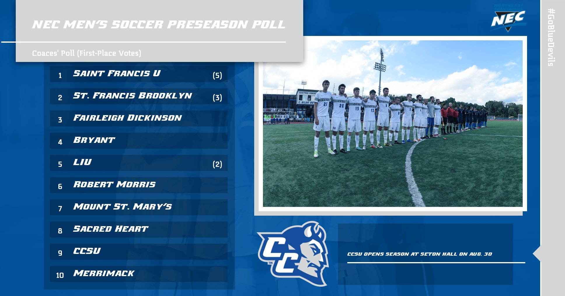 Northeast Conference Announces Men's Soccer Preseason Coaches' Poll