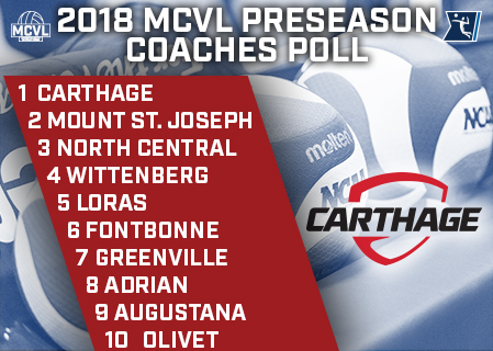 Carthage Picked as MCVL Favorite