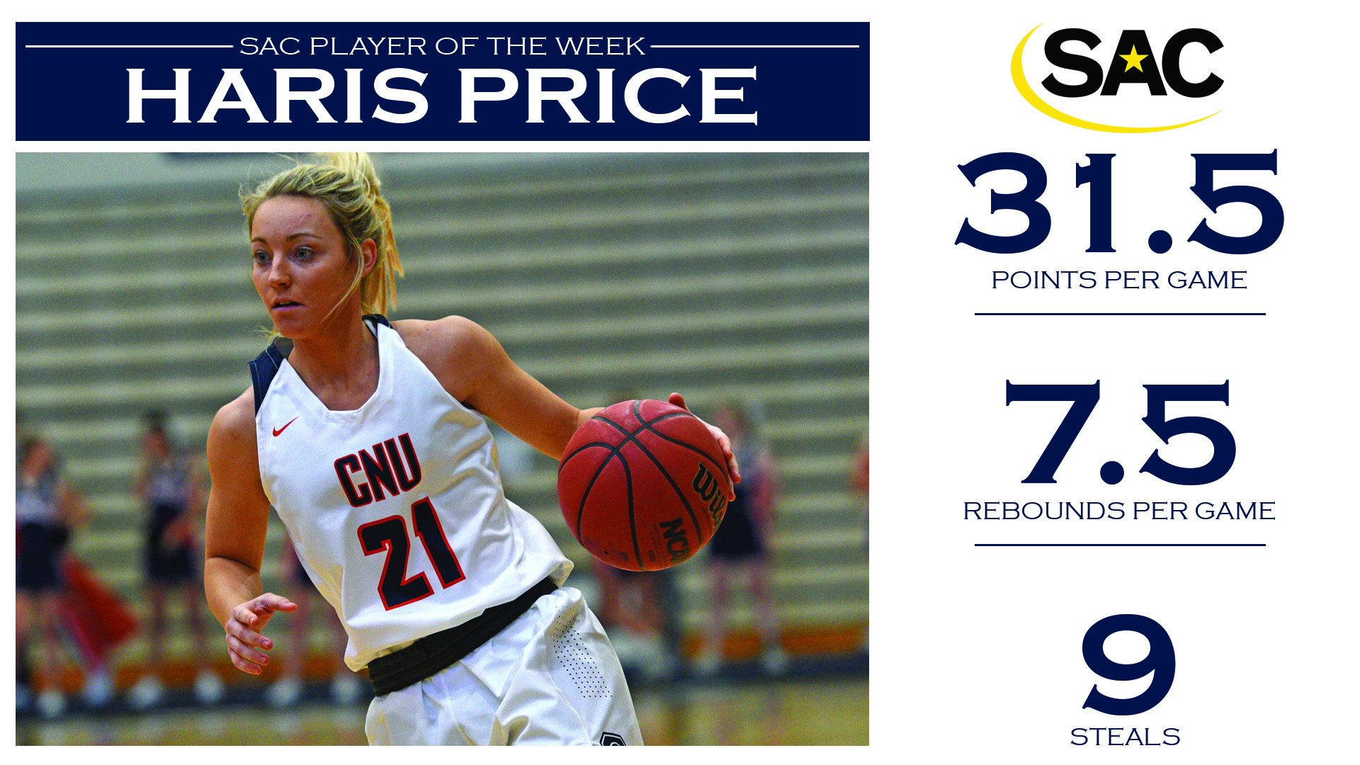 SAC lauds Price with Player of the Week honors