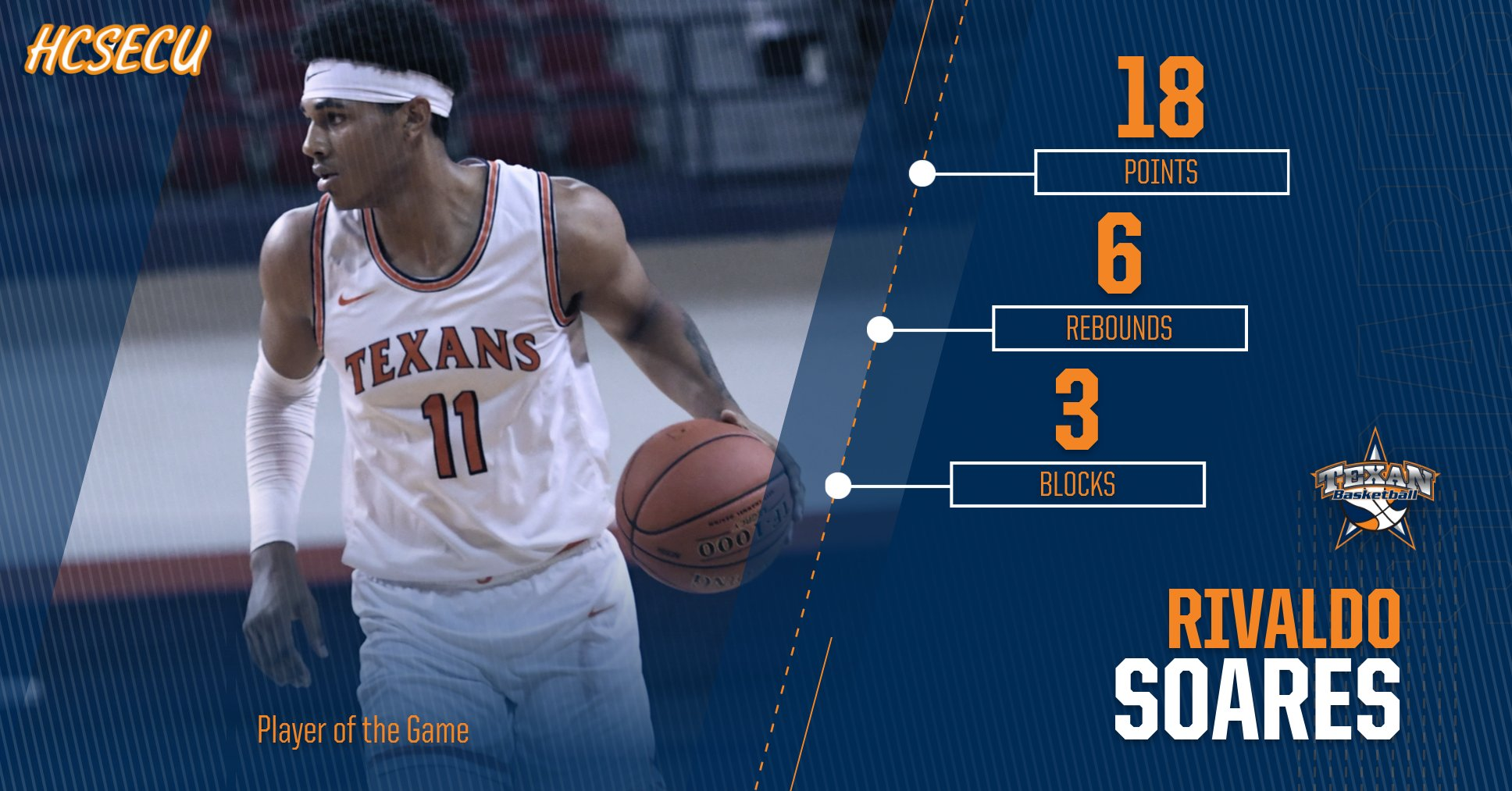 Soares drops 18 as Texans outlast #11 Western Texas 62-61 Saturday