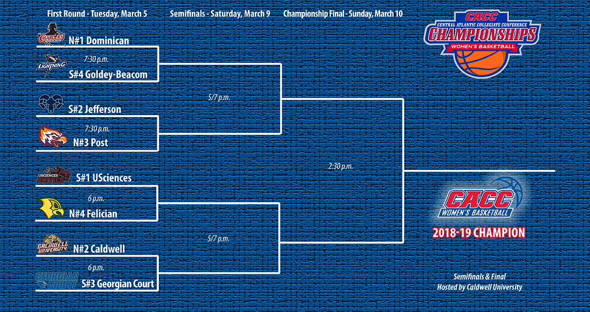 BRACKET SET FOR 2018-2019 CACC WOMEN'S BASKETBALL CHAMPIONSHIP