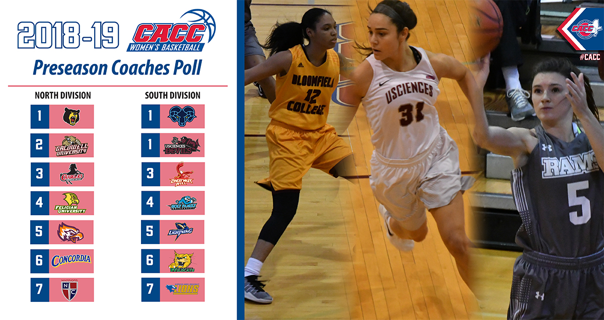 Bloomfield First in the North; Jefferson & USciences Share Top Spot in 2018-19 CACC WBB Preseason Coaches Poll